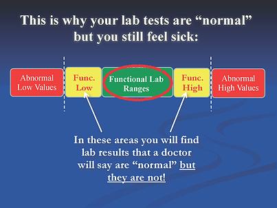 Func BC Analysis