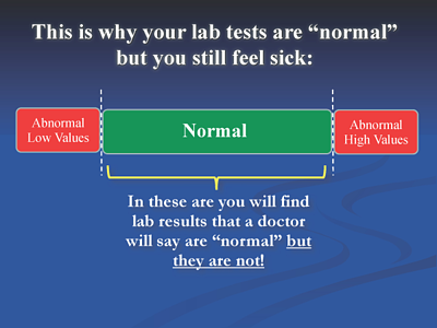 Thyroid Blood Test Normal