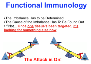 Functinoal Immunology
