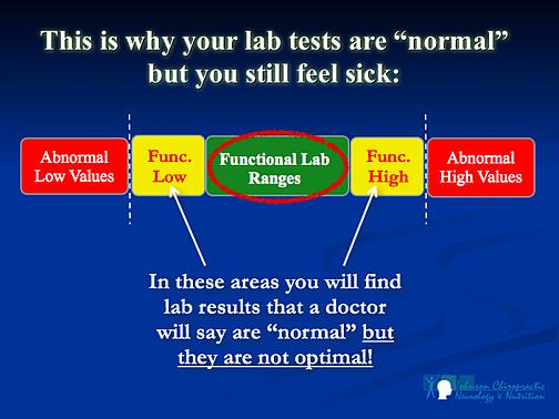 Functional Test Range-JCNN