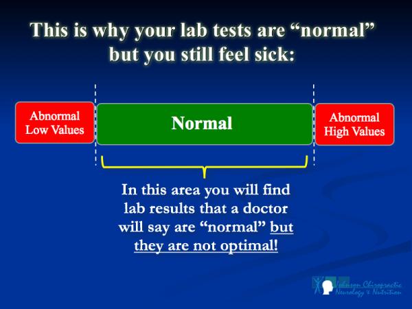 Blood Test Normal Range JCNN resized 600
