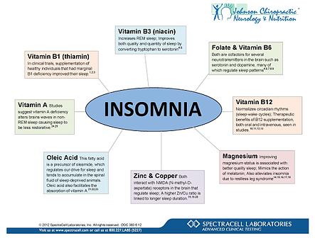 Vitamin defiency cuase insomnia