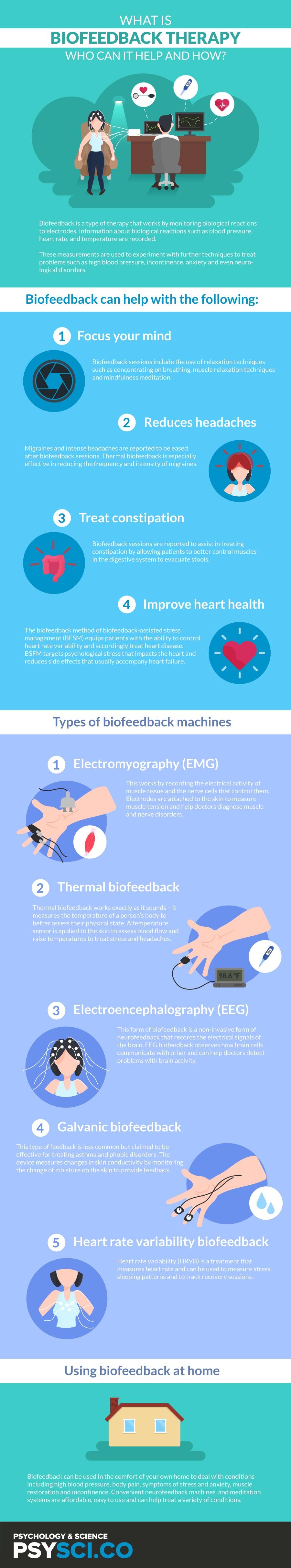 Biofeedback_Infographic