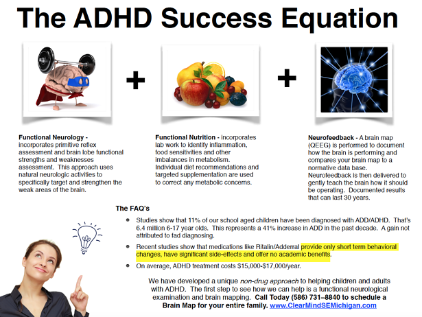 The Non-Drug ADD and ADHD Success Equation