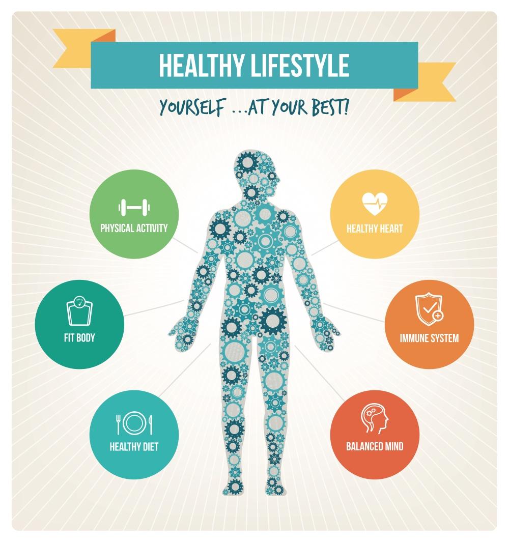 AdobeStock_Body_Machine_Healthy_Lifestyle.jpeg