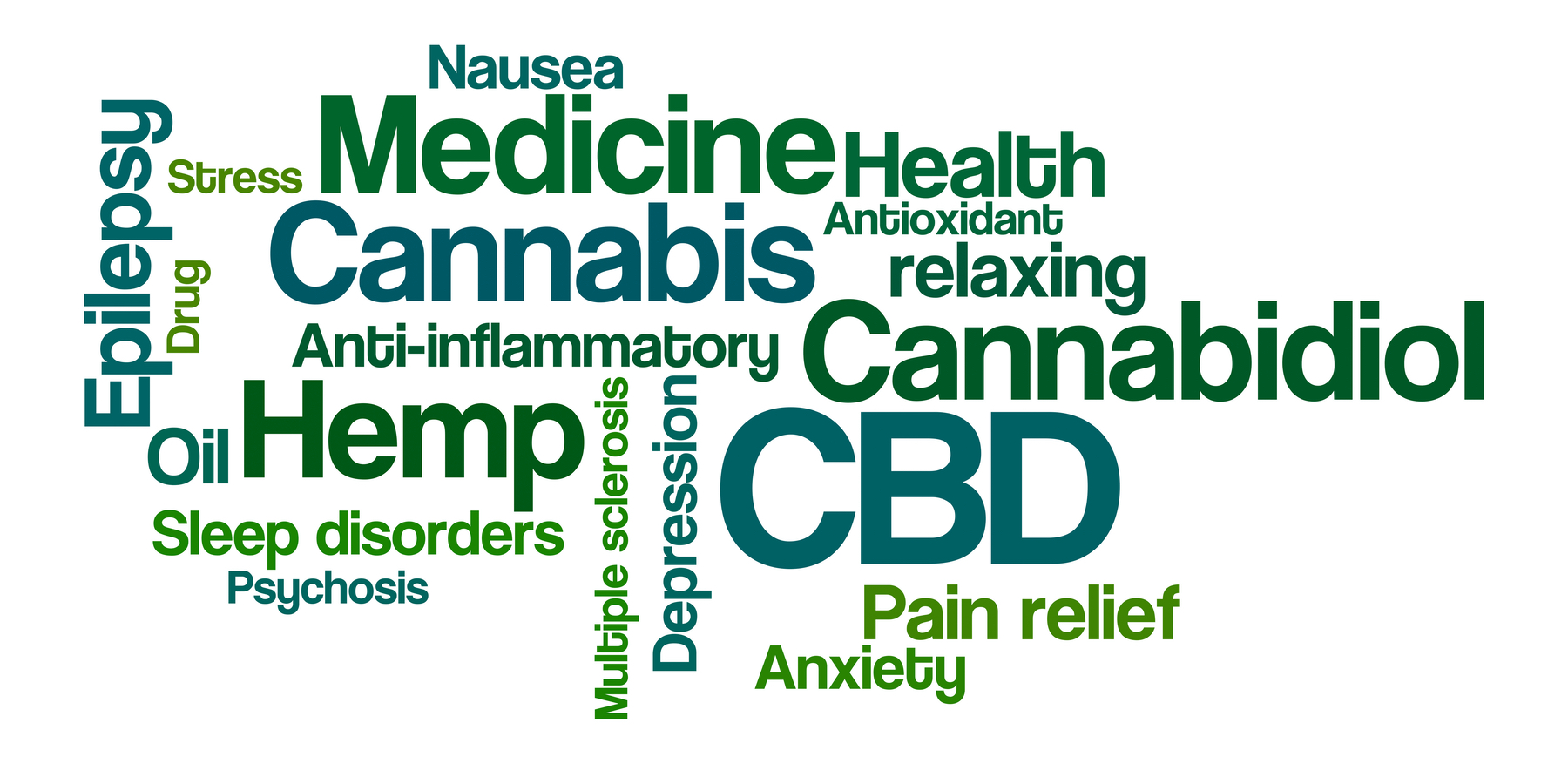 AdobeStock_CBD_Word_Cloud-1800