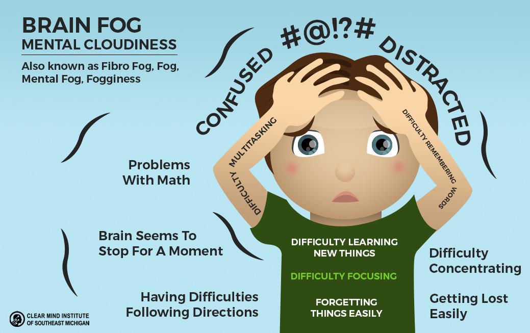 Brain-Fog-Character-JCNN-CMSEM.png