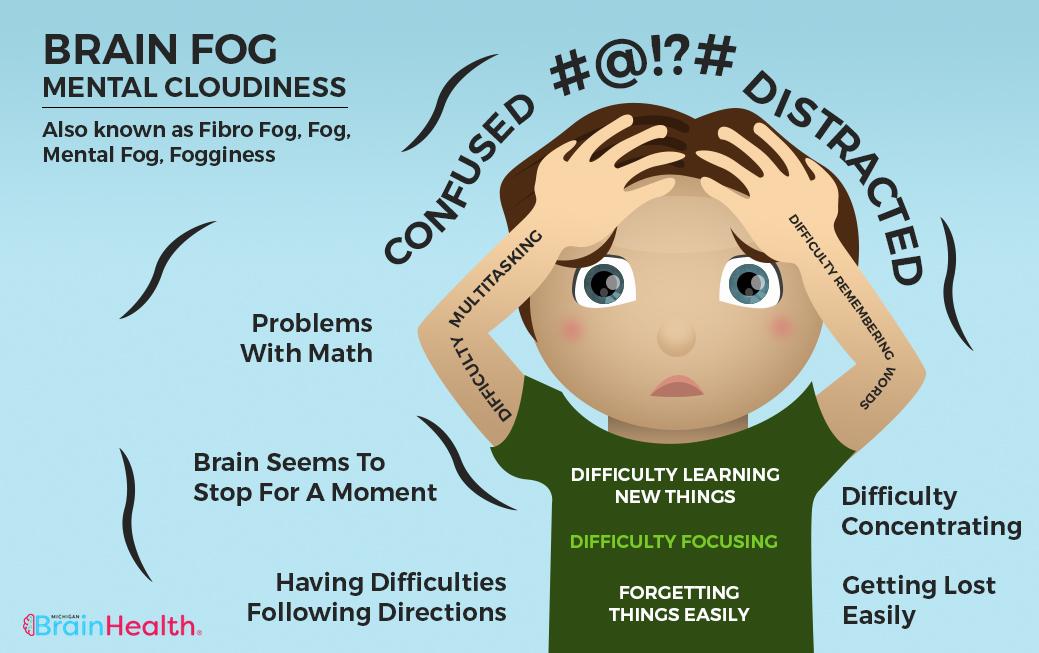 Brain-Fog-Character-MBH-2