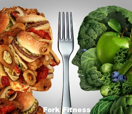 Fork Fitness How To Select Healthy Foods To Heal From Chronic Pain